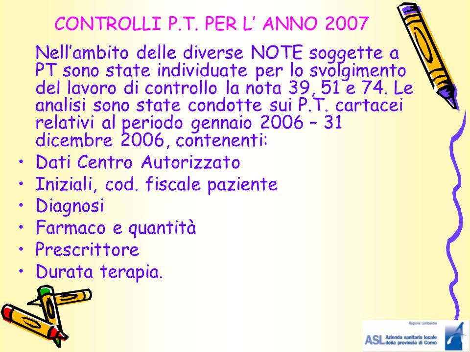 CONTROLLI P.T. PER L' ANNO 2007