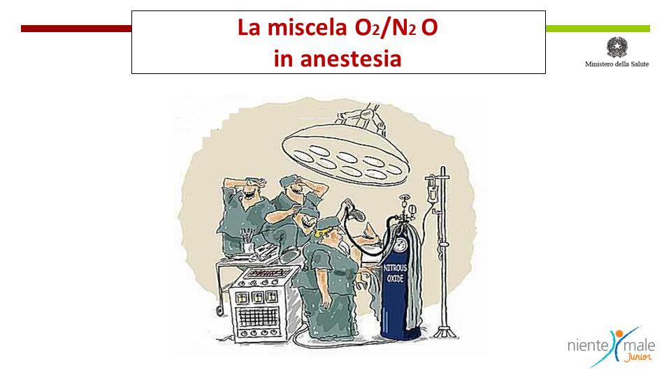 La miscela O2/N2 O in anestesia