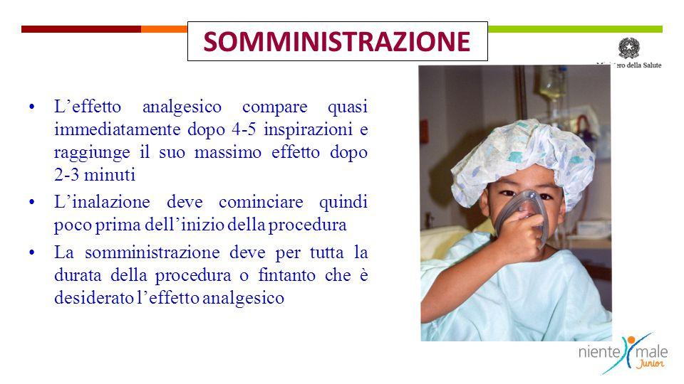 SOMMINISTRAZIONE L'effetto analgesico compare quasi immediatamente dopo 4-5 inspirazioni e raggiunge il suo massimo effetto dopo 2-3 minuti.