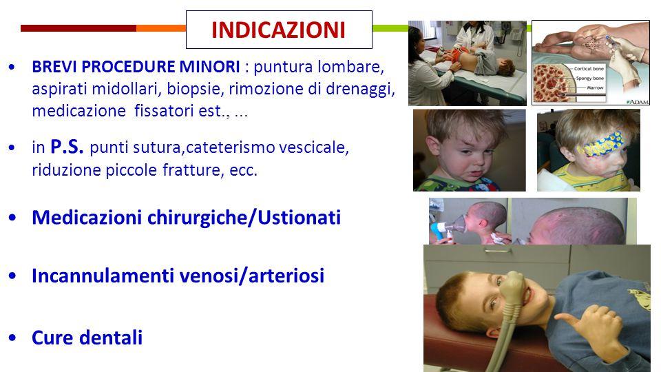 INDICAZIONI Medicazioni chirurgiche/Ustionati