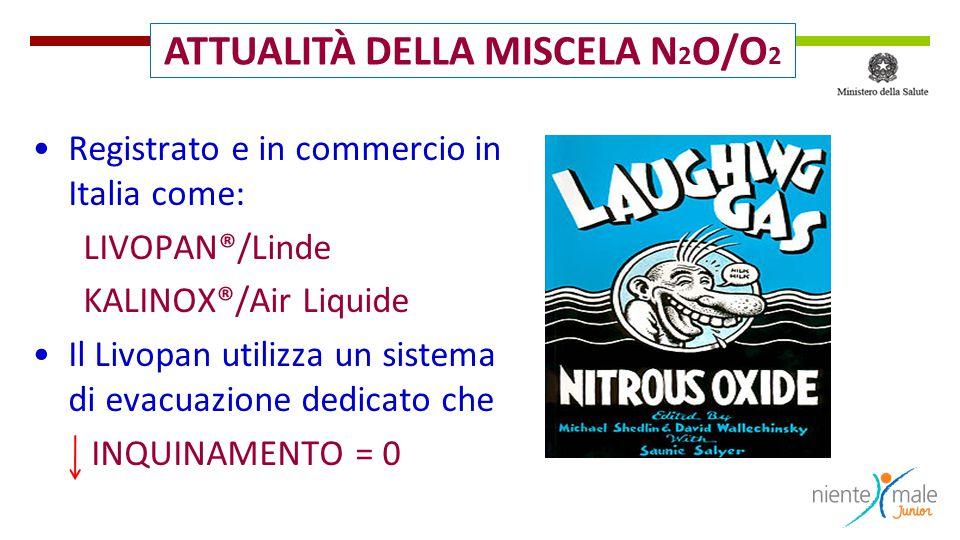 ATTUALITÀ DELLA MISCELA N2O/O2