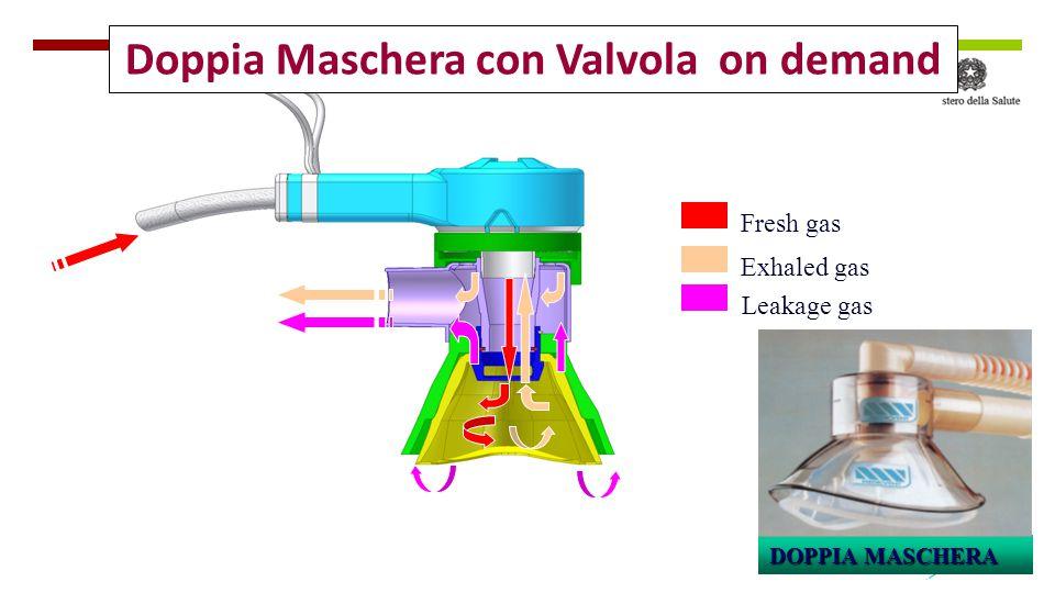 Doppia Maschera con Valvola on demand