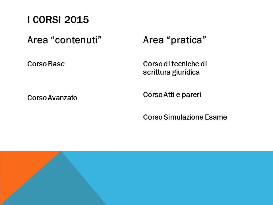 I corsi 2015 Area contenuti Area pratica Corso Base Corso Avanzato