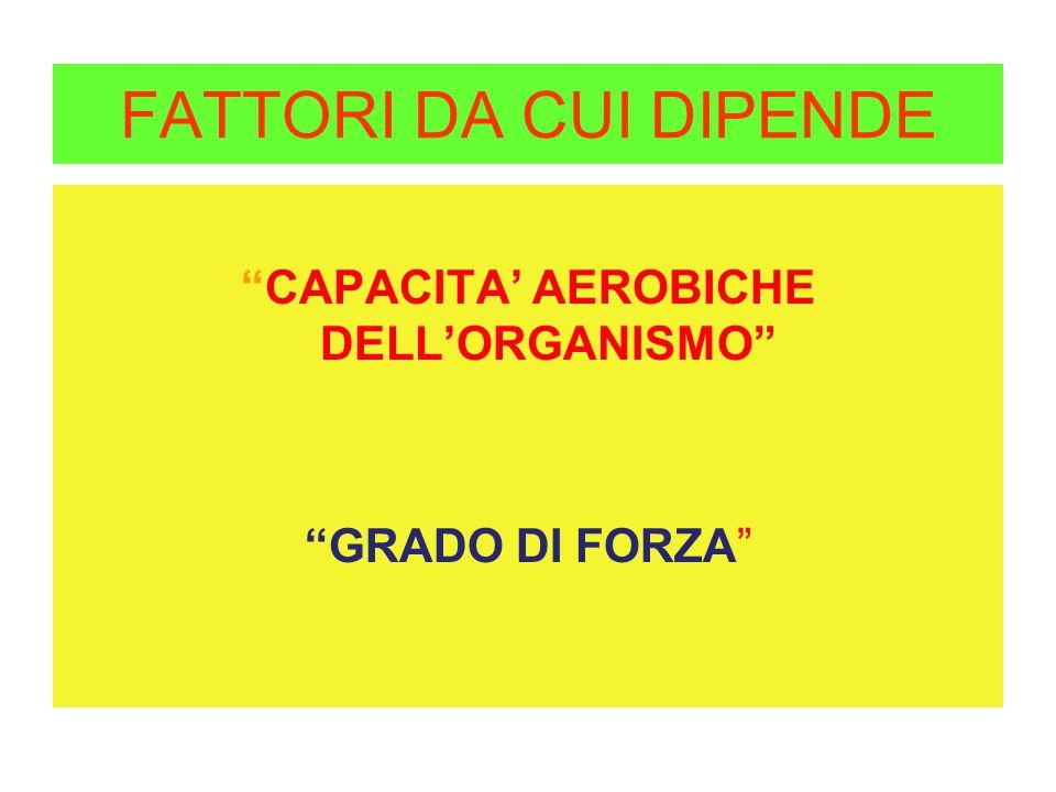 CAPACITA' AEROBICHE DELL'ORGANISMO