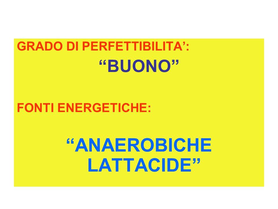 ANAEROBICHE LATTACIDE