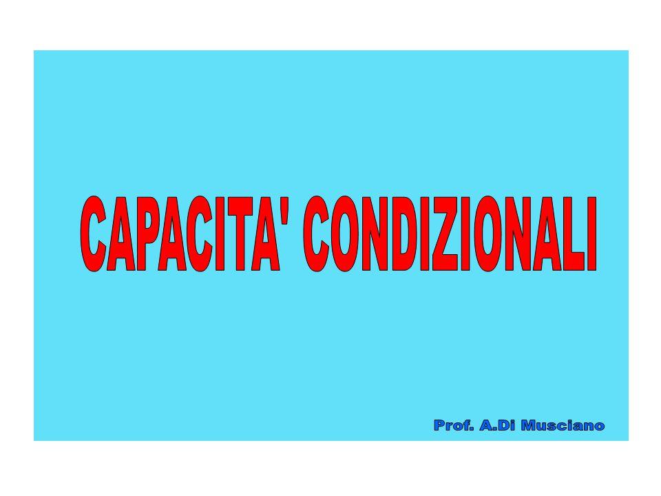 CAPACITA CONDIZIONALI