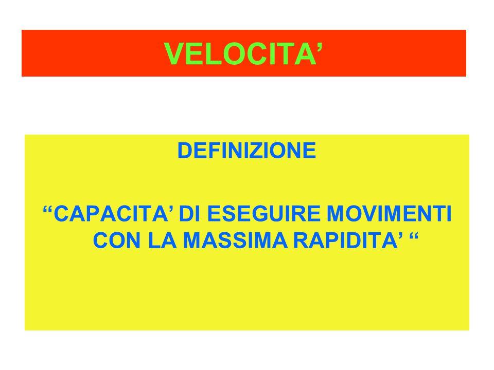 CAPACITA' DI ESEGUIRE MOVIMENTI CON LA MASSIMA RAPIDITA'