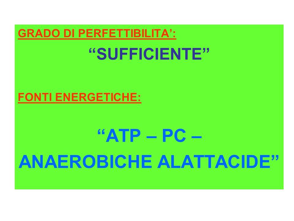 ANAEROBICHE ALATTACIDE