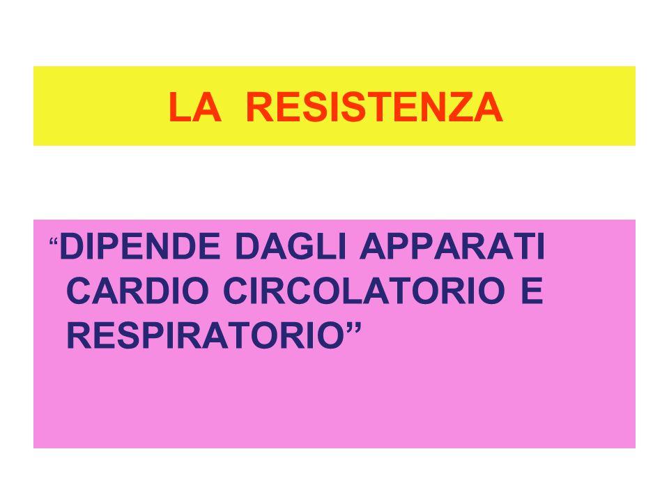 LA RESISTENZA DIPENDE DAGLI APPARATI CARDIO CIRCOLATORIO E RESPIRATORIO