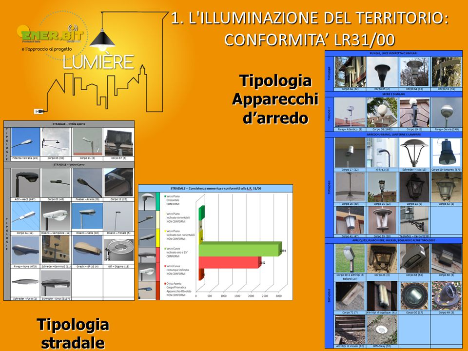 1. L ILLUMINAZIONE DEL TERRITORIO: CONFORMITA' LR31/00