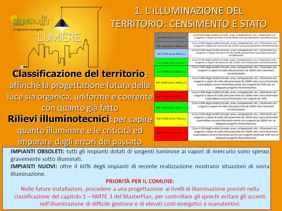 1. L ILLUMINAZIONE DEL TERRITORIO: CENSIMENTO E STATO DI FATTO
