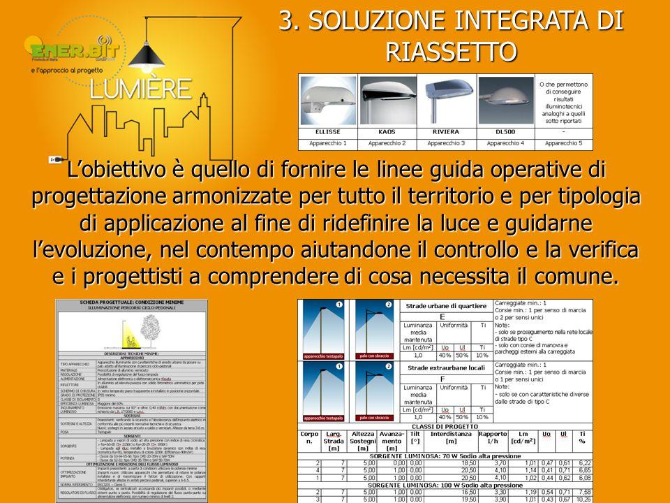 3. SOLUZIONE INTEGRATA DI RIASSETTO