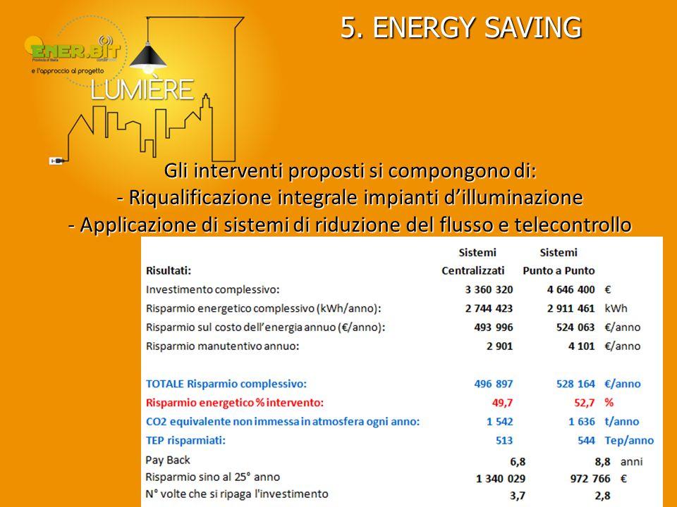 5. ENERGY SAVING Gli interventi proposti si compongono di: