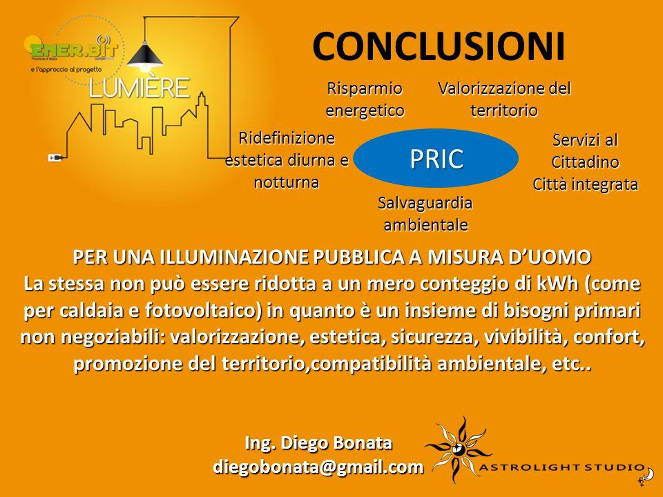Ing. Diego Bonata diegobonata@gmail.com
