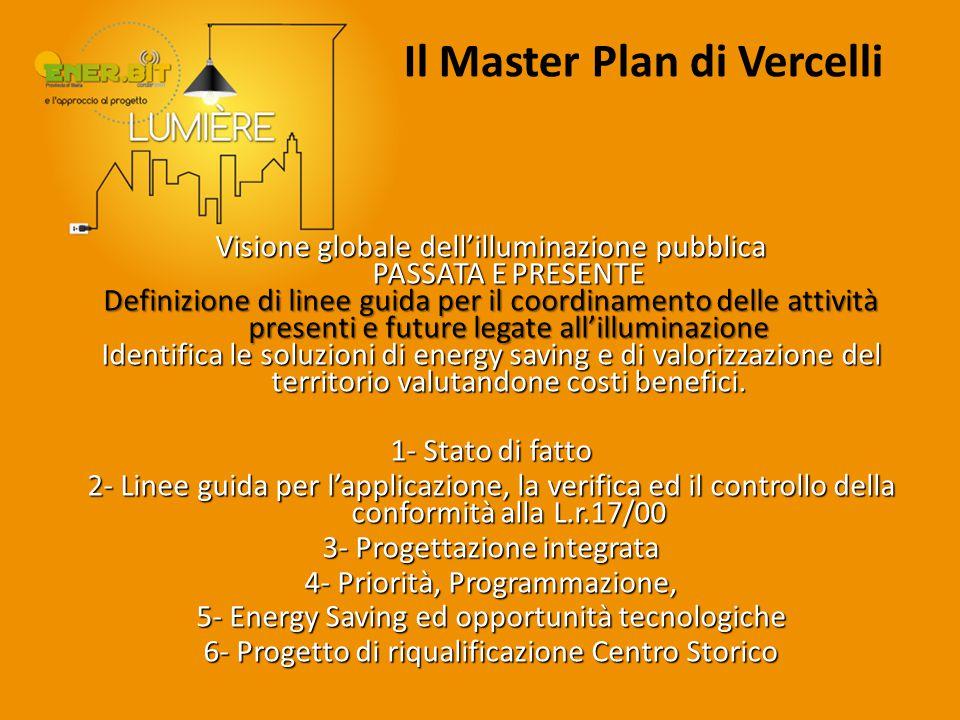 Il Master Plan di Vercelli