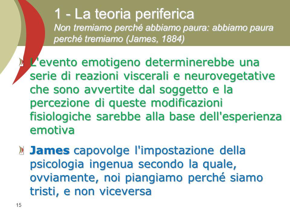 1 - La teoria periferica Non tremiamo perché abbiamo paura: abbiamo paura perché tremiamo (James, 1884)