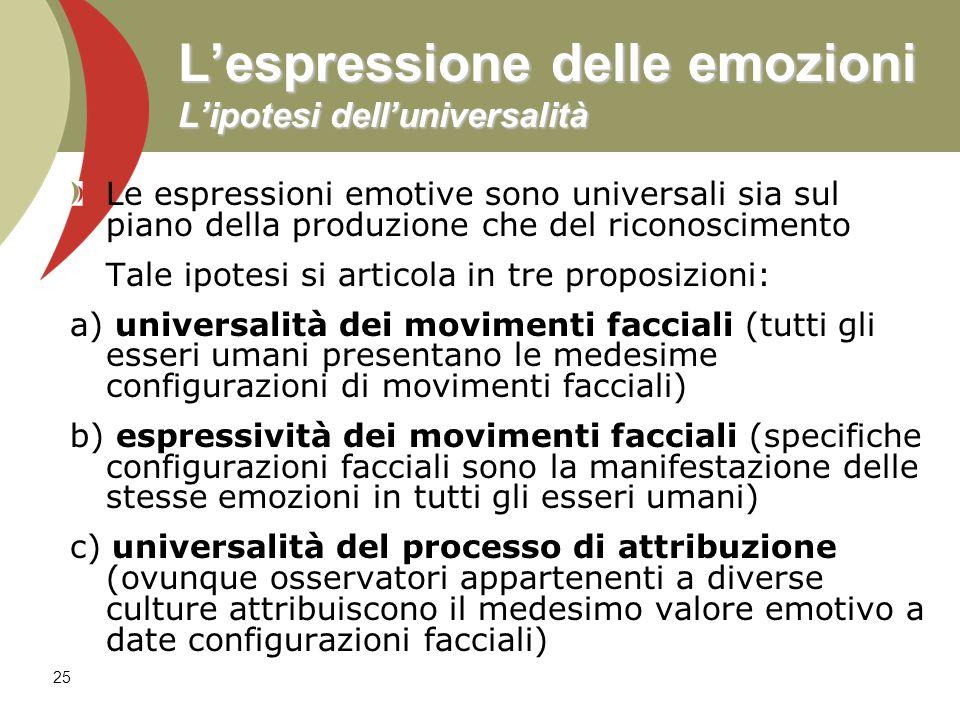 L'espressione delle emozioni L'ipotesi dell'universalità