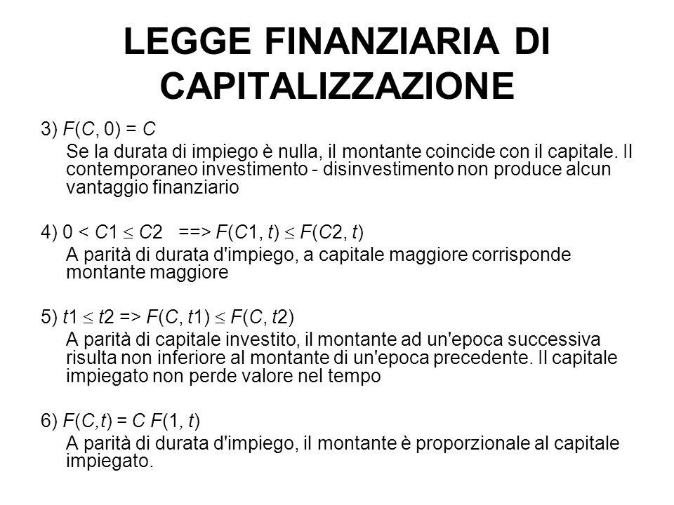 LEGGE FINANZIARIA DI CAPITALIZZAZIONE