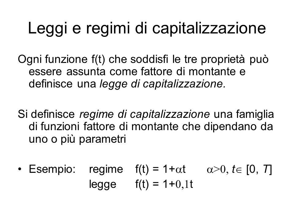 Leggi e regimi di capitalizzazione