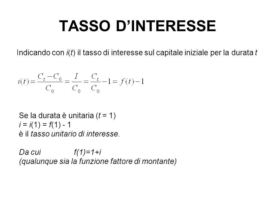 TASSO D'INTERESSE Indicando con i(t) il tasso di interesse sul capitale iniziale per la durata t. Se la durata è unitaria (t = 1)