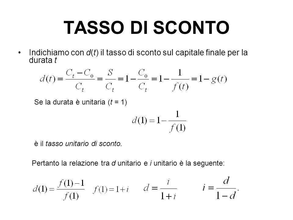 TASSO DI SCONTO Indichiamo con d(t) il tasso di sconto sul capitale finale per la durata t. Se la durata è unitaria (t = 1)