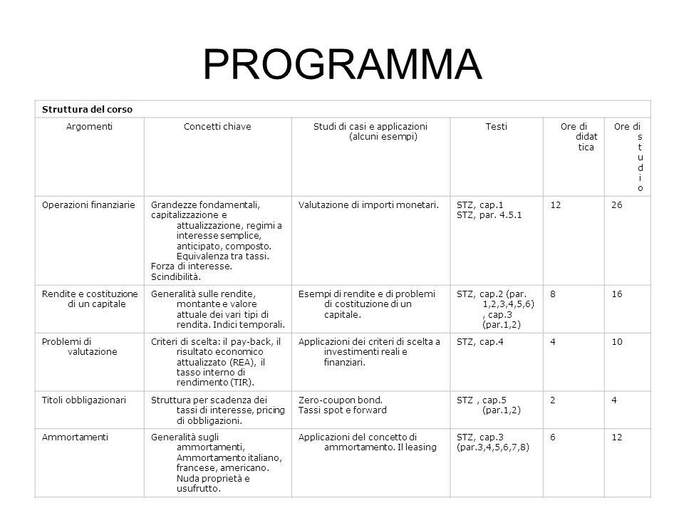 Studi di casi e applicazioni (alcuni esempi)