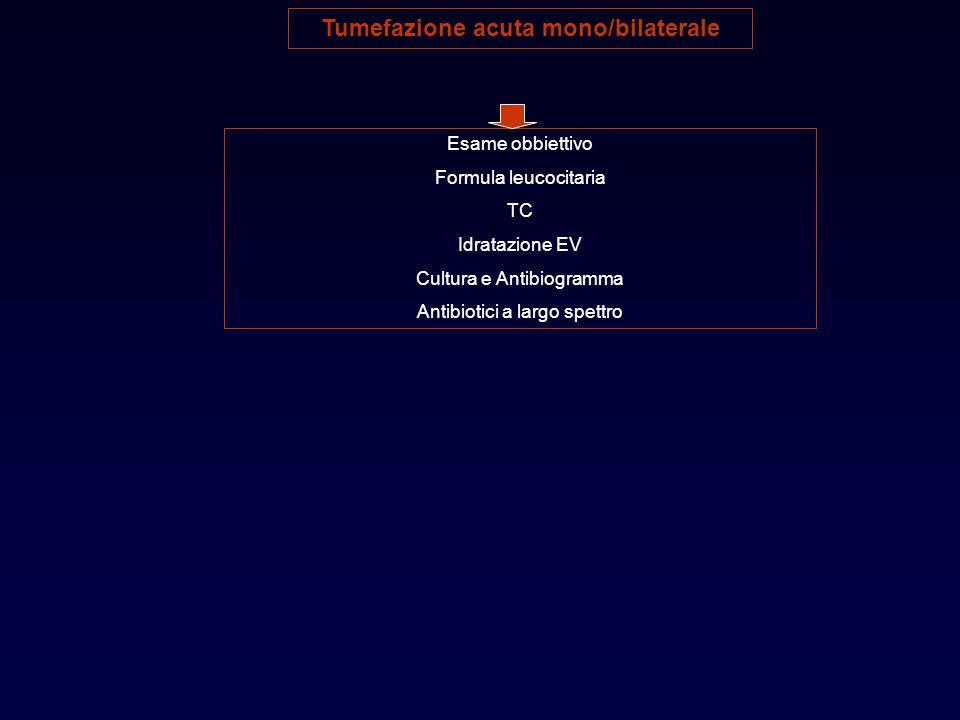Tumefazione acuta mono/bilaterale