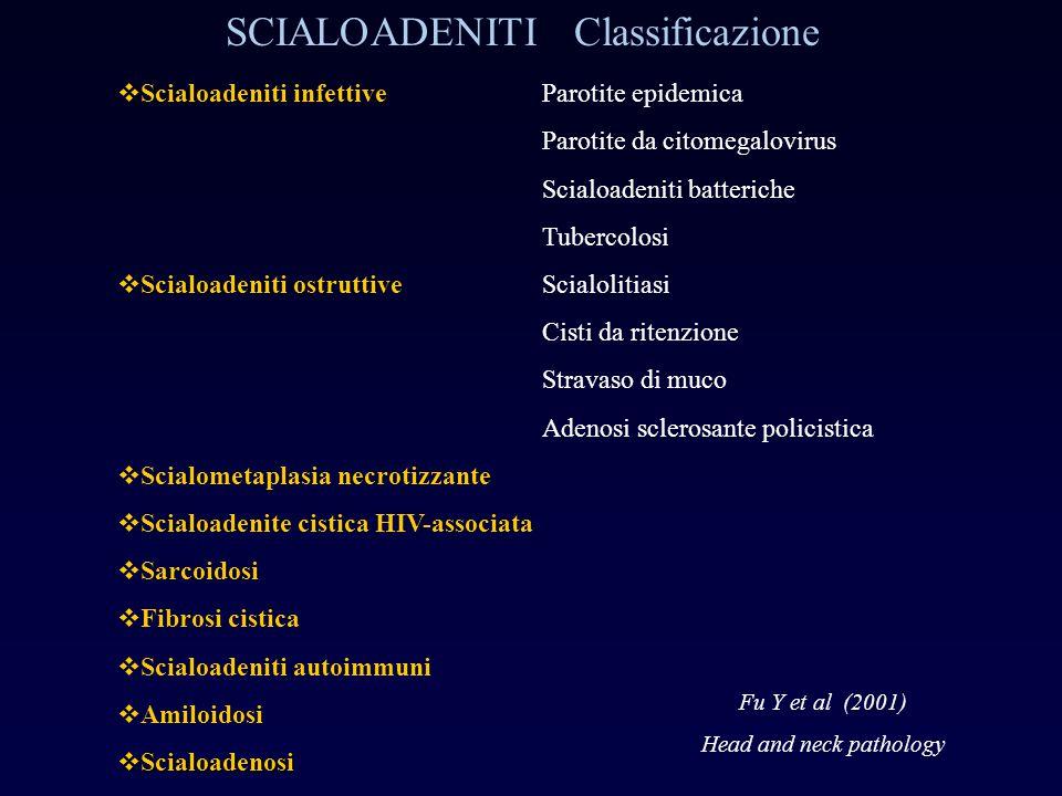 SCIALOADENITI Classificazione
