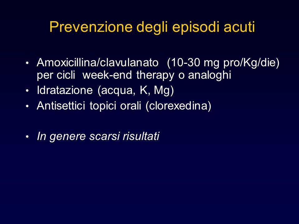 Prevenzione degli episodi acuti