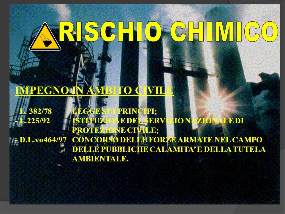 RISCHIO CHIMICO IMPEGNO IN AMBITO CIVILE