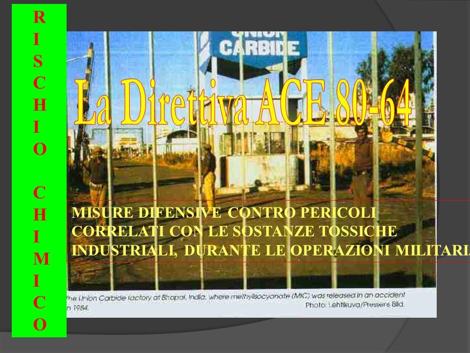 La Direttiva ACE 80-64 R I S C H O M MISURE DIFENSIVE CONTRO PERICOLI