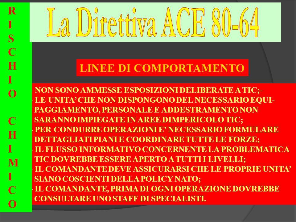 La Direttiva ACE 80-64 R I S C H O LINEE DI COMPORTAMENTO M