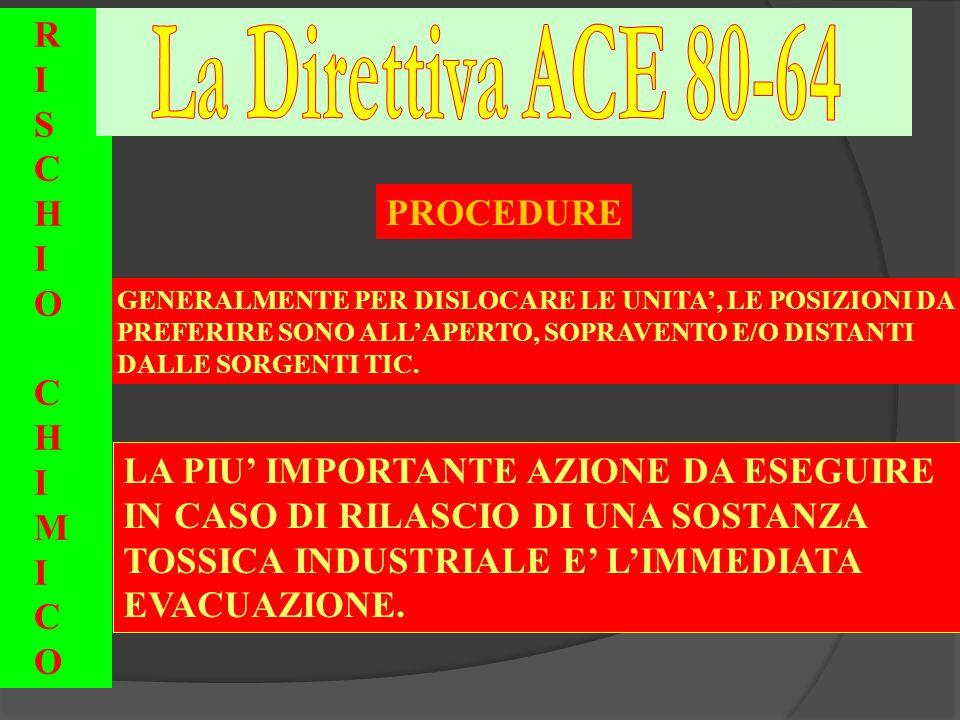 La Direttiva ACE 80-64 R I S C H O PROCEDURE M