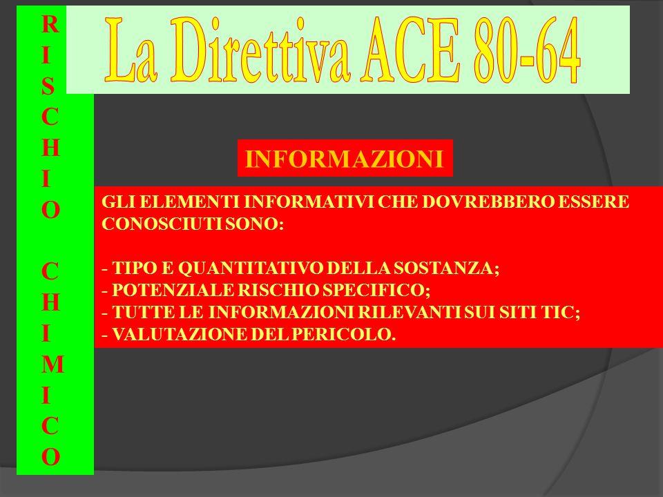 La Direttiva ACE 80-64 R I S C H O INFORMAZIONI M