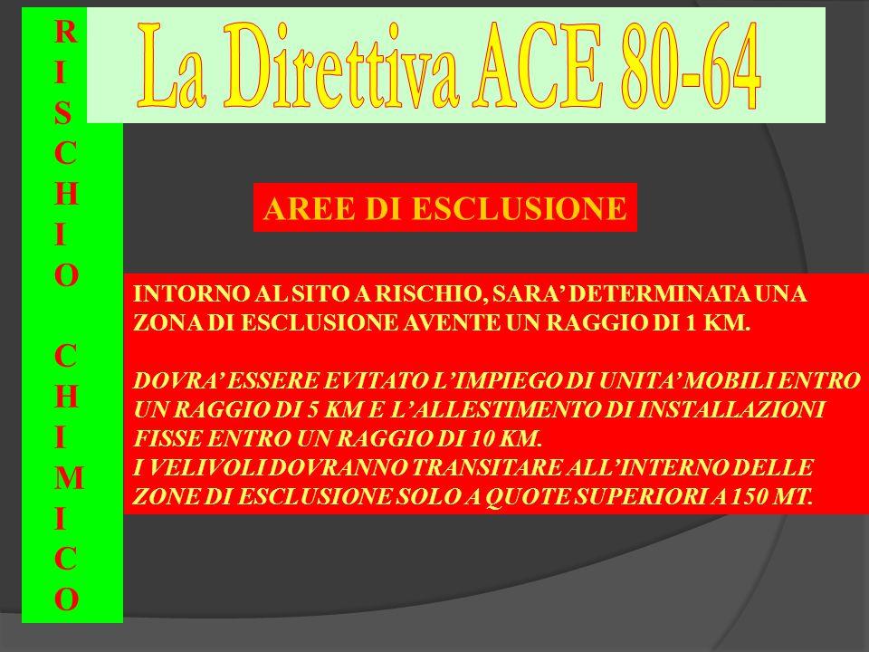 La Direttiva ACE 80-64 R I S C H O AREE DI ESCLUSIONE M