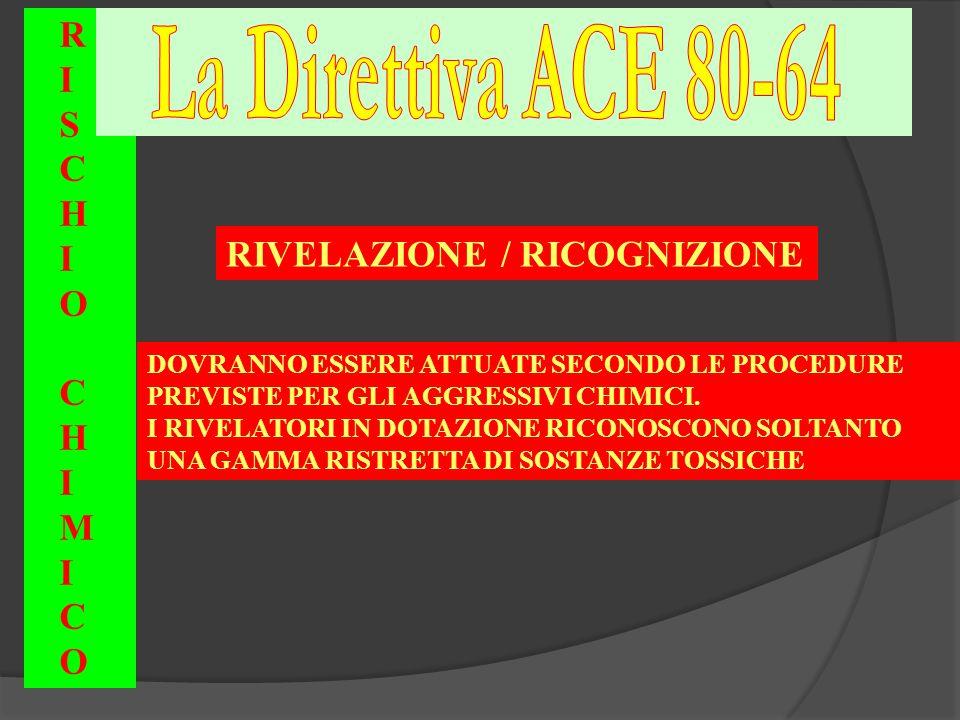La Direttiva ACE 80-64 R I S C H O RIVELAZIONE / RICOGNIZIONE M