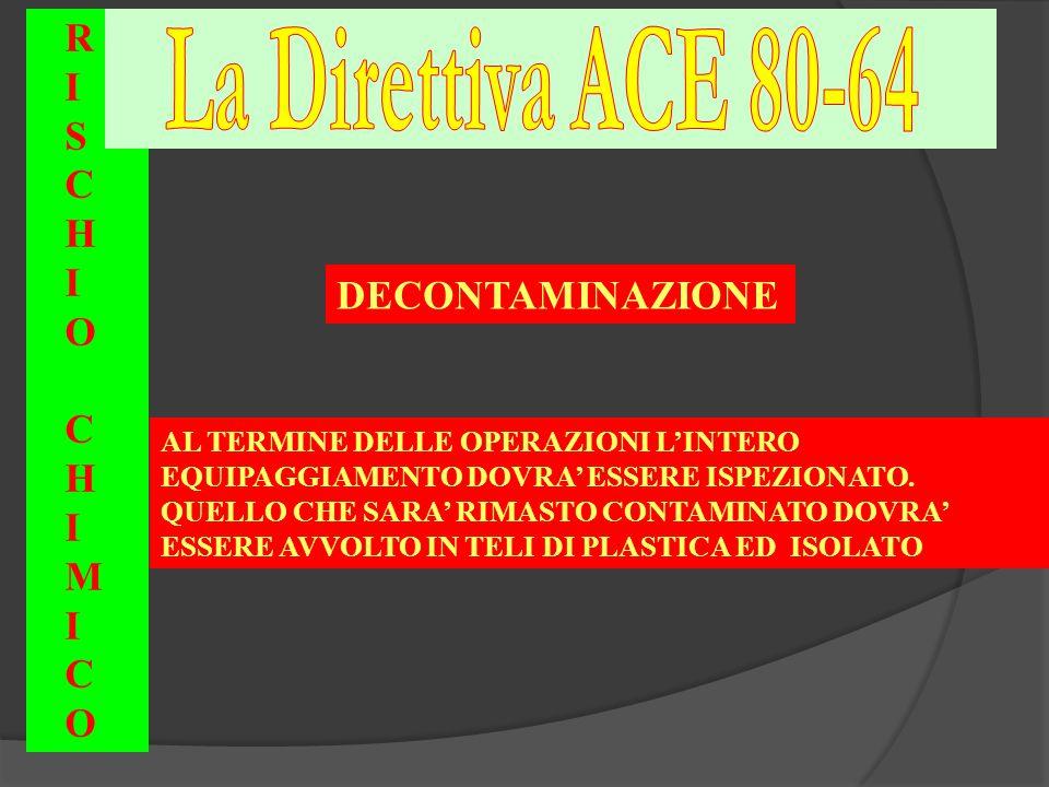 La Direttiva ACE 80-64 R I S C H O DECONTAMINAZIONE M