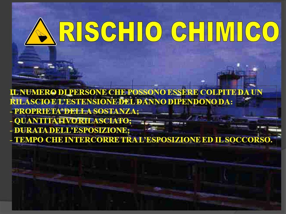 RISCHIO CHIMICO IL NUMERO DI PERSONE CHE POSSONO ESSERE COLPITE DA UN
