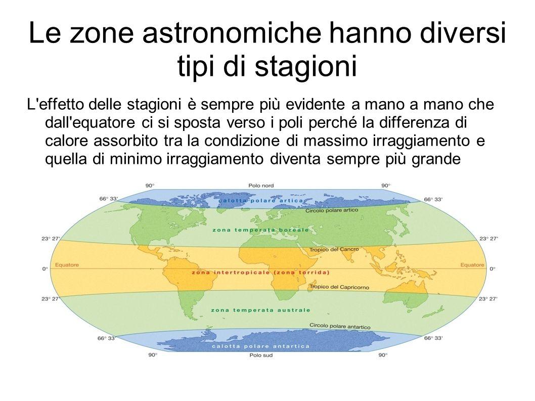 Le zone astronomiche hanno diversi tipi di stagioni