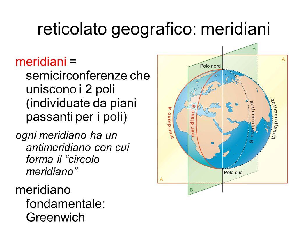 reticolato geografico: meridiani