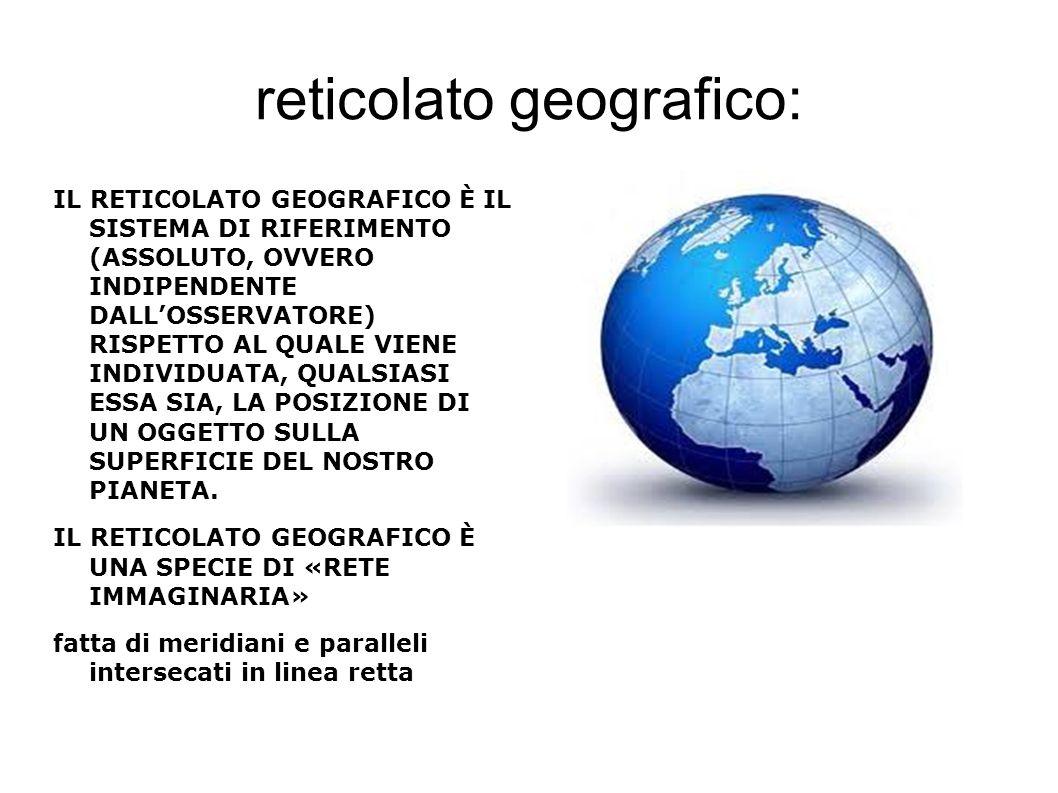 reticolato geografico: