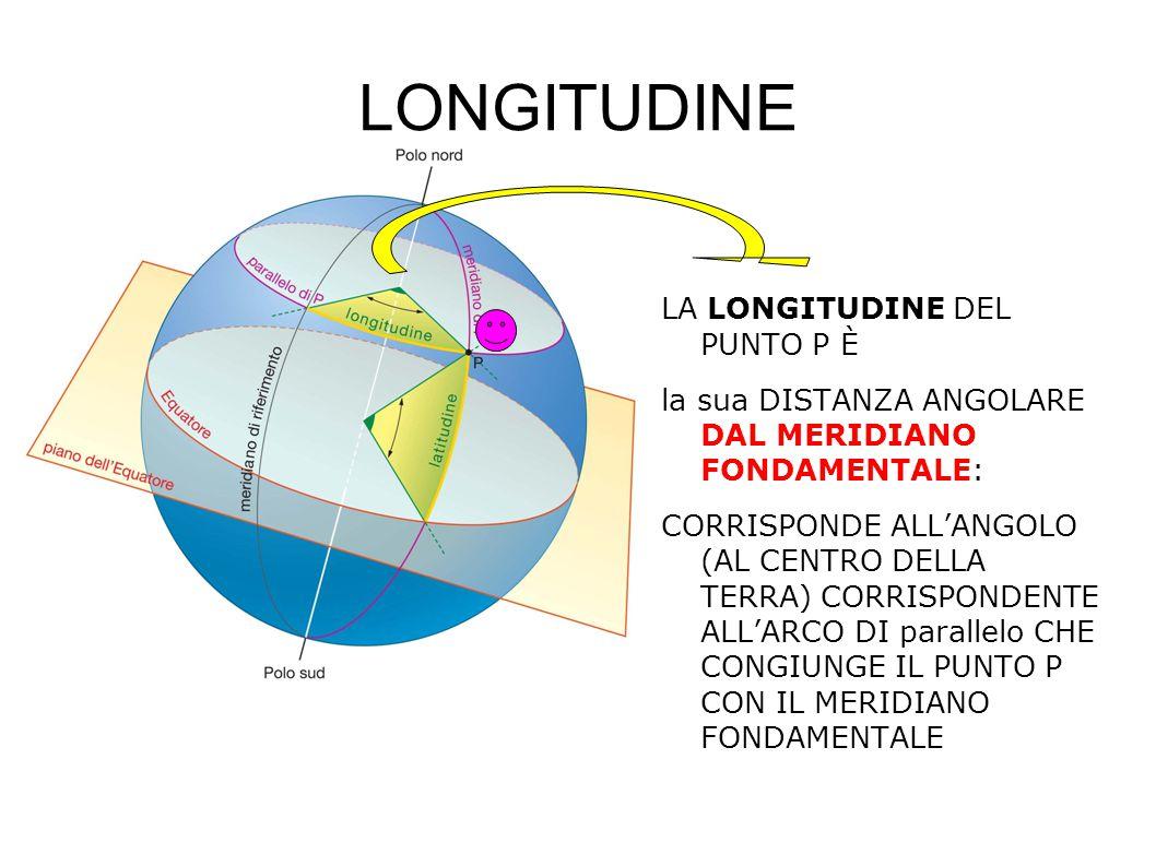 LONGITUDINE LA LONGITUDINE DEL PUNTO P È