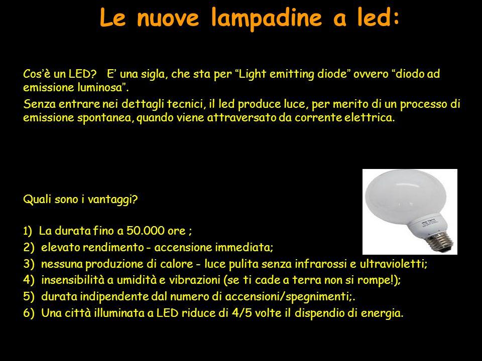 Le nuove lampadine a led: