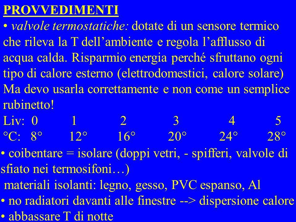 PROVVEDIMENTI valvole termostatiche: dotate di un sensore termico. che rileva la T dell'ambiente e regola l'afflusso di.