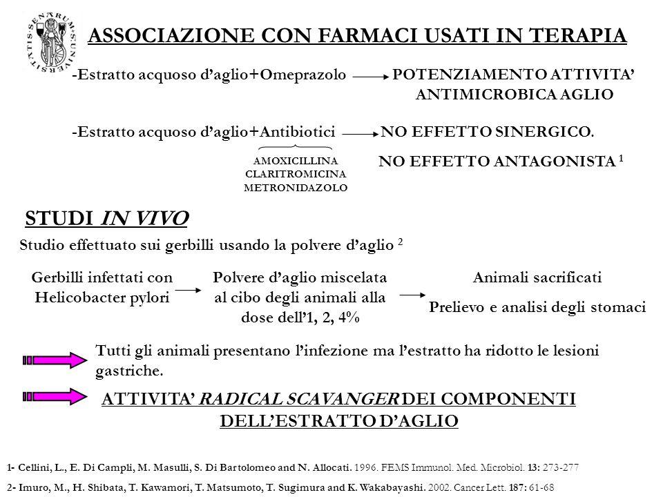 ASSOCIAZIONE CON FARMACI USATI IN TERAPIA