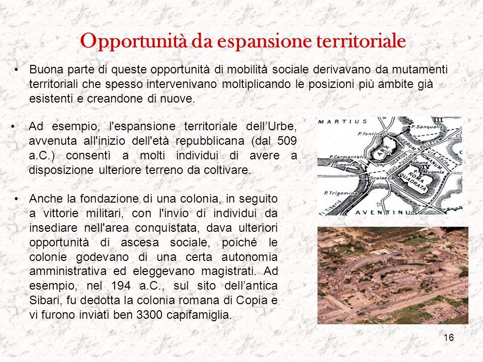 Opportunità da espansione territoriale