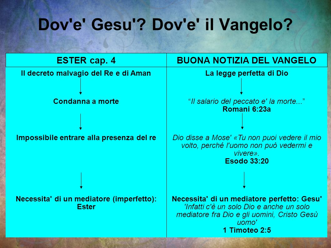 Dov e Gesu Dov e il Vangelo