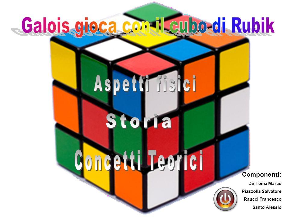 Galois gioca con il cubo di Rubik