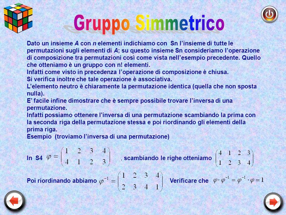 Gruppo Simmetrico