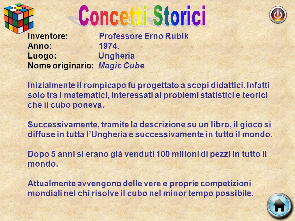 Concetti Storici Inventore: Professore Erno Rubik Anno: 1974.